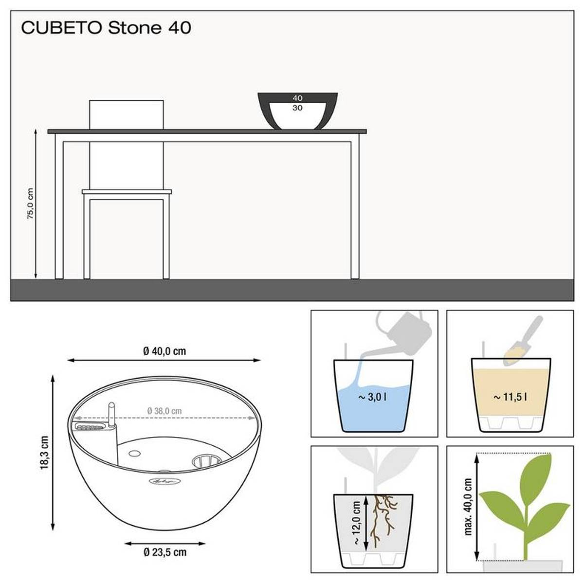 Cubeto Stone 40 'Graphite Black, Lechuza Blomsterpotte